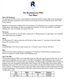 The Resolution by PMC Mission